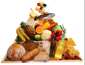 This is a food pyramid I love to follow!