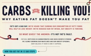 Yes this is true, as a nation we've never been unhealthier and carbs are the reason!