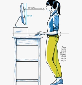 An example of a standing desk.